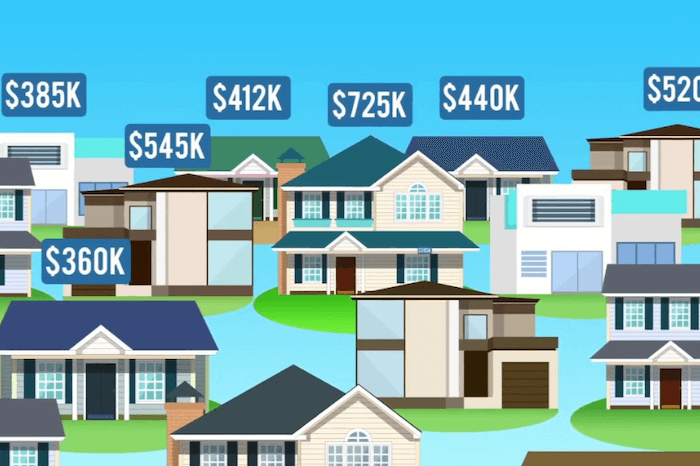 Where to Find A Good Home Value Estimation Online? image